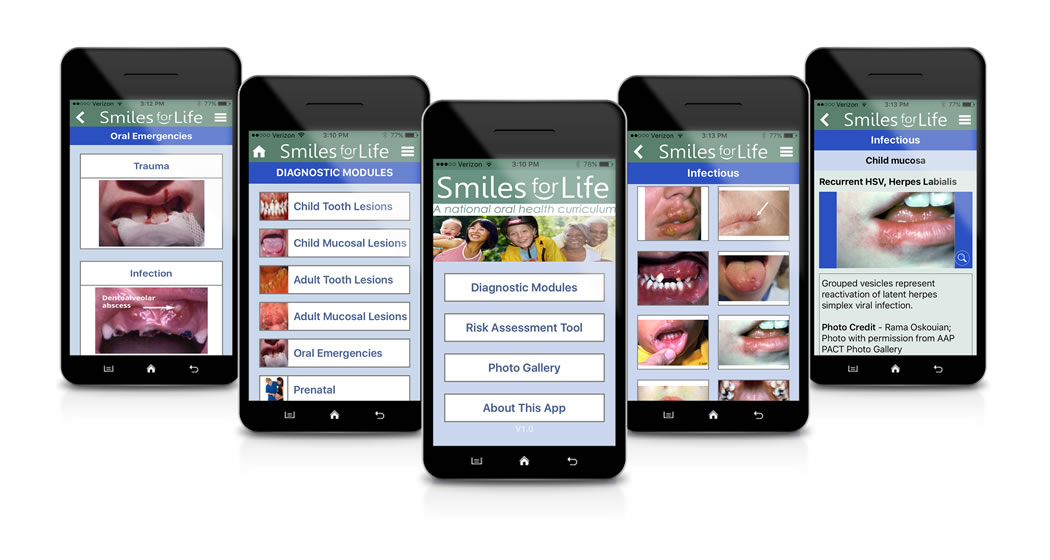 Smiles For Life Oral Health