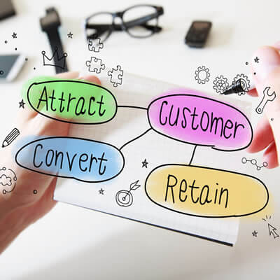 How Paid Ads Help You Retain Customers